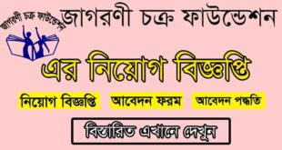 Jagorani Chakra Foundation Job Circular 2021 Image